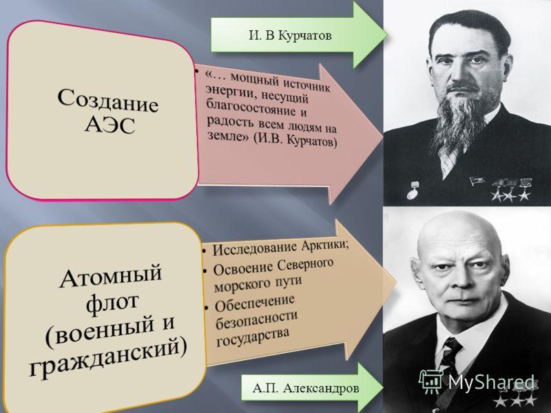 И. В Курчатов А.П. Александров