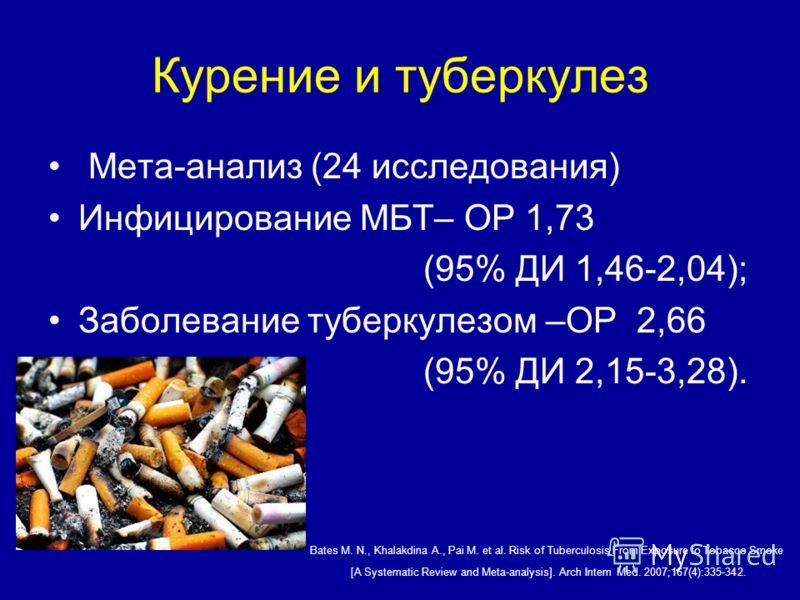 Курение и туберкулез Мета-анализ (24 исследования) Инфицирование МБТ– ОР 1,73 (95% ДИ 1,46-2,04); Заболевание туберкулезом –ОР 2,66 (95% ДИ 2,15-3,28). Bates M. N., Khalakdina A., Pai M. et al. Risk of Tuberculosis From Exposure to Tobacco Smoke [A S
