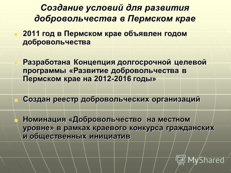 Создание условий для развития добровольчества в Пермском крае 2011 год в Пермском крае объявлен годом добровольчества 2011 год в Пермском крае объявлен годом добровольчества Разработана Концепция долгосрочной целевой программы «Развитие добровольчест