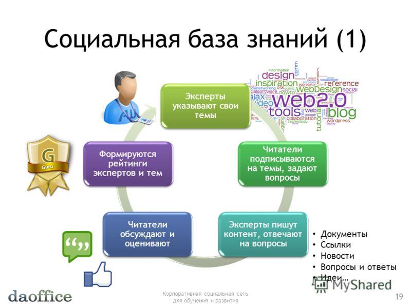 Социальная база знаний (1) Эксперты указывают свои темы Читатели подписываются на темы, задают вопросы Эксперты пишут контент, отвечают на вопросы Читатели обсуждают и оценивают Формируются рейтинги экспертов и тем Корпоративная социальная сеть для о