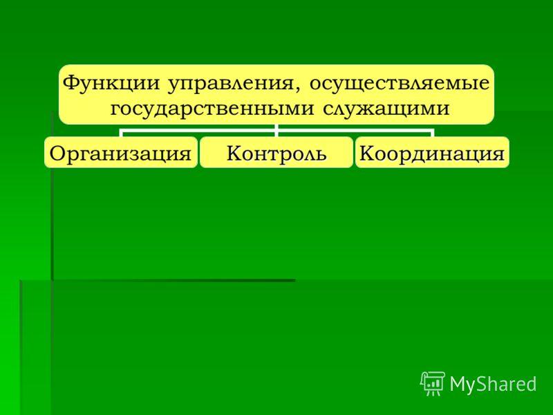 Организационно-правовые меры обеспечения эффективности государственной службы а) организационно-штатные; б) организационно-распорядительные.