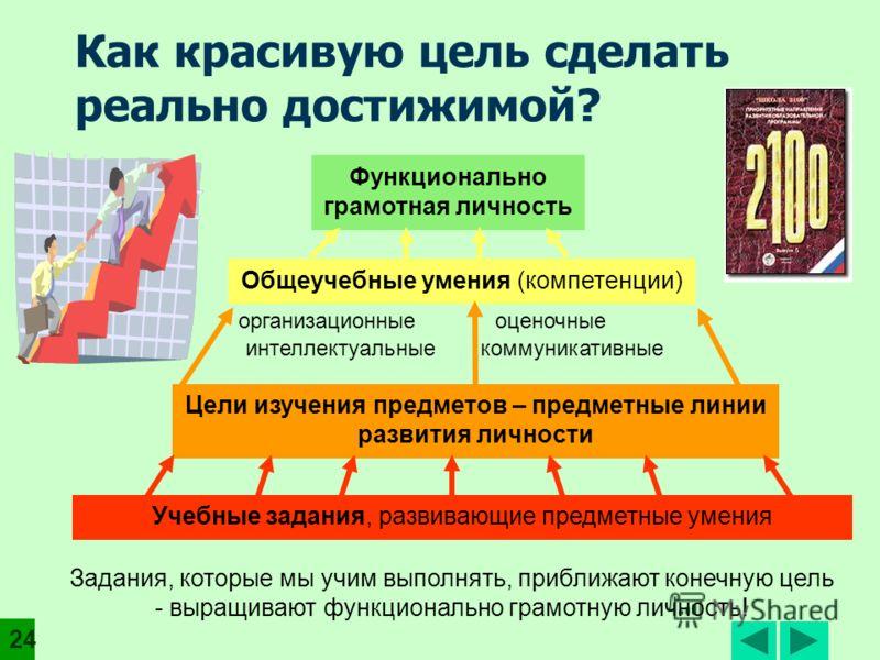 функциональная грамотность в области математики, чтения и русского языка, естествознания, т.е. способность решать учебные задачи на основе сформированных предметных и универсальных способов действий Что оценивается: 23