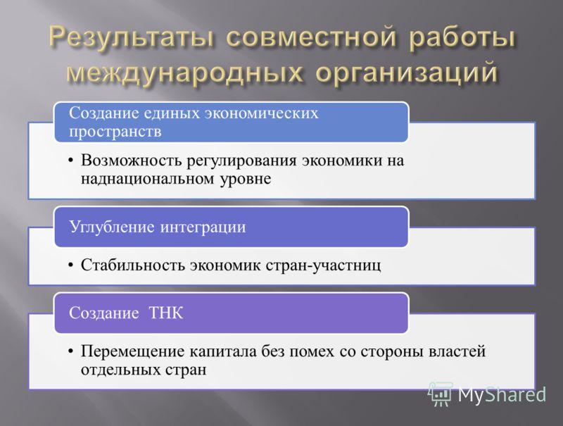 Возможность регулирования экономики на наднациональном уровне Создание единых экономических пространств Стабильность экономик стран-участниц Углубление интеграции Перемещение капитала без помех со стороны властей отдельных стран Создание ТНК