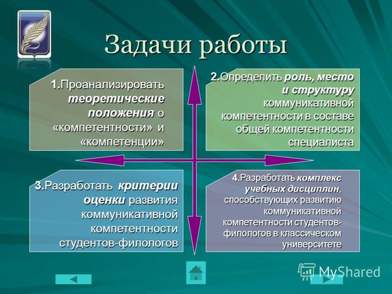 Задачи работы 1.Проанализировать теоретические положения о «компетентности» и «компетенции» 2.Определить роль, место и структуру коммуникативной компетентности в составе общей компетентности специалиста 3.Разработать критерии оценки развития коммуник