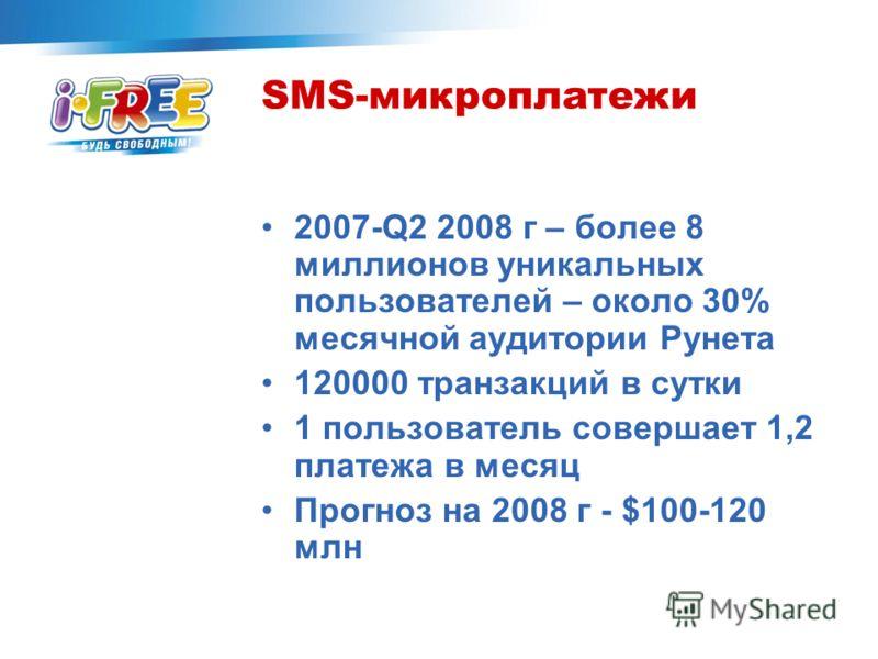 SMS-микроплатежи 2007-Q2 2008 г – более 8 миллионов уникальных пользователей – около 30% месячной аудитории Рунета 120000 транзакций в сутки 1 пользователь совершает 1,2 платежа в месяц Прогноз на 2008 г - $100-120 млн