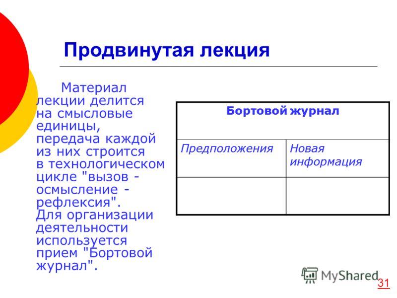 Продвинутая лекция Материал лекции делится на смысловые единицы, передача каждой из них строится в технологическом цикле