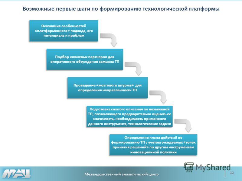 Межведомственный аналитический центр 12 Возможные первые шаги по формированию технологической платформы Осознание особенностей «платформенного» подхода, его потенциала и проблем Подбор ключевых партнеров для оперативного обсуждения замысла ТП Проведе