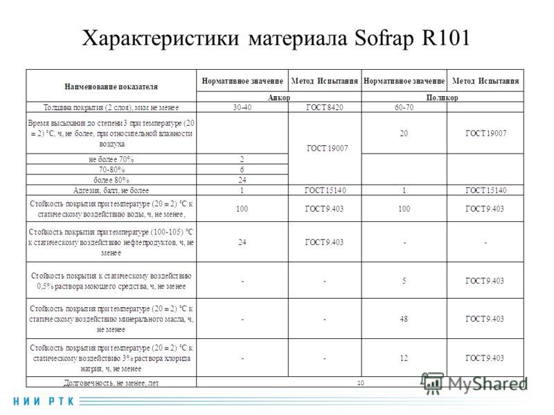 Характеристики материала Sofrap R101
