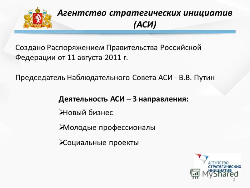 2 Агентство стратегических инициатив (АСИ) Создано Распоряжением Правительства Российской Федерации от 11 августа 2011 г. Председатель Наблюдательного Совета АСИ - В.В. Путин Деятельность АСИ – 3 направления: Новый бизнес Молодые профессионалы Социал