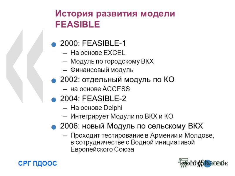 6 История развития модели FEASIBLE 2000: FEASIBLE-1 –На основе EXСEL –Модуль по городскому ВКХ –Финансовый модуль 2002: отдельный модуль по КО –на основе ACCESS 2004: FEASIBLE-2 –На основе Delphi –Интегрирует Модули по ВКХ и КО 2006: новый Модуль по