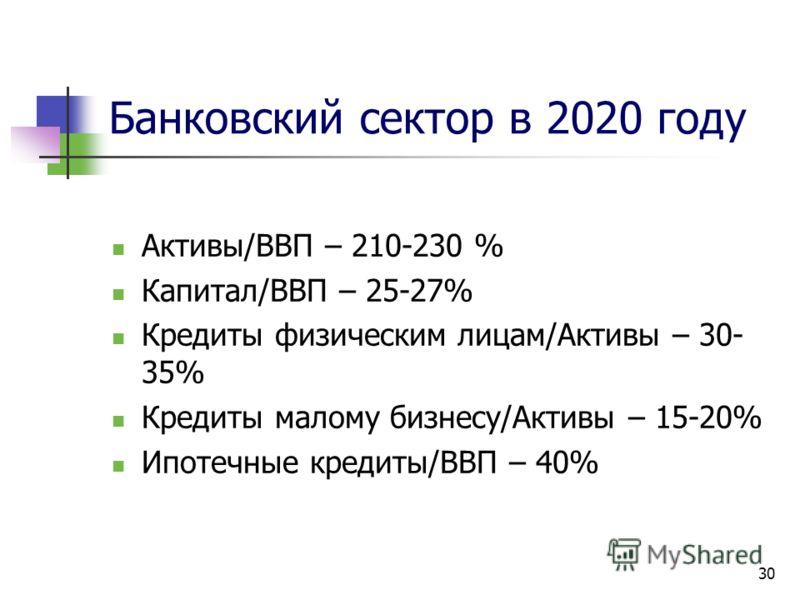 30 Банковский сектор в 2020 году Активы/ВВП – 210-230 % Капитал/ВВП – 25-27% Кредиты физическим лицам/Активы – 30- 35% Кредиты малому бизнесу/Активы – 15-20% Ипотечные кредиты/ВВП – 40%