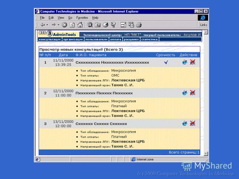 Функции координатора телеконсультаций: - первичная оценка качественно-количественных характеристик данных, получаемых от консультируемых врачей; данных, получаемых от консультируемых врачей; - оценка финансового обеспечения консультации; - выбор мест