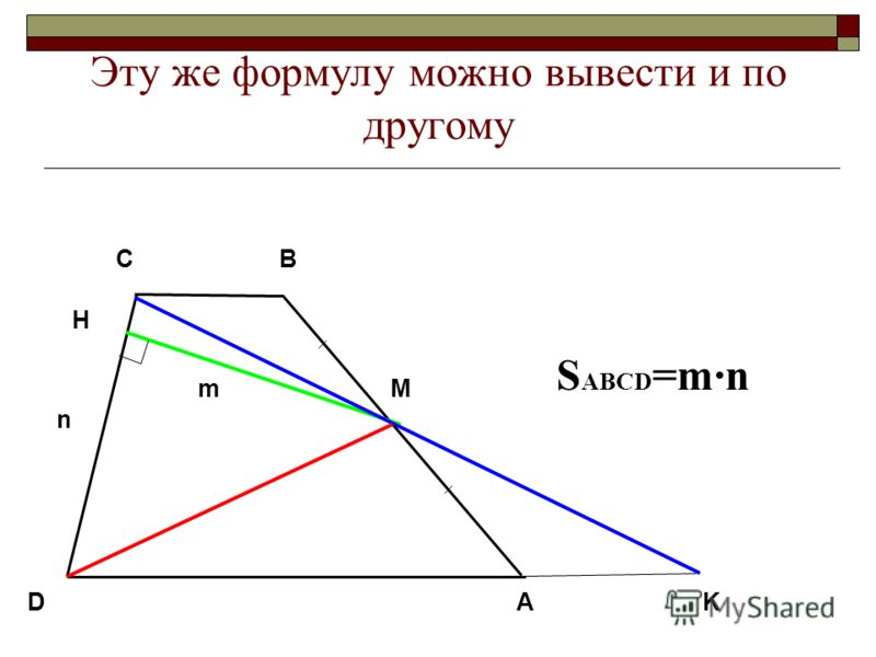 A BC D M K H m n S ABCD =mn Эту же формулу можно вывести и по другому