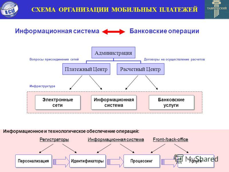 ПЛАТЕЖЕЙ Информационная