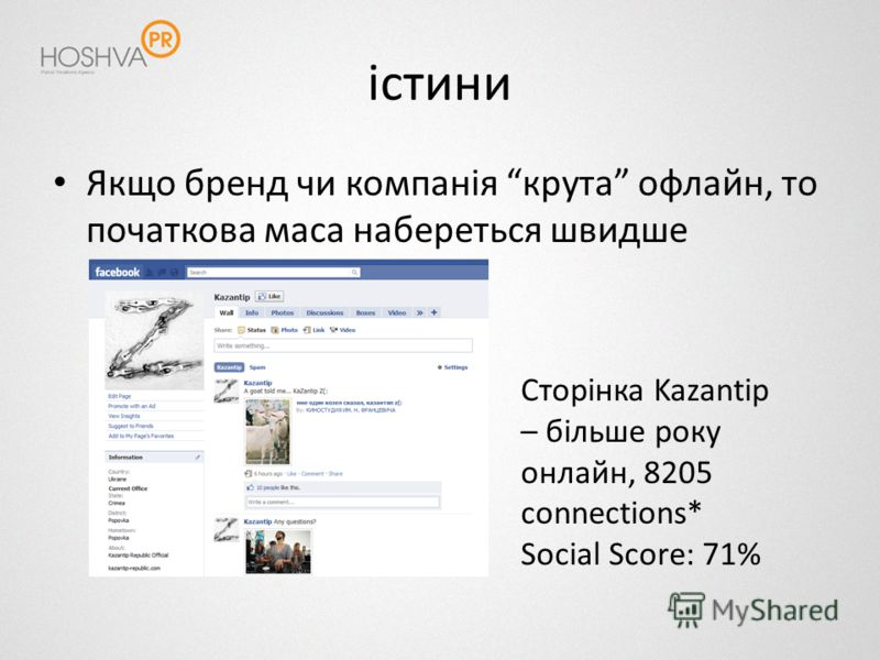 істини Якщо бренд чи компанія крута офлайн, то початкова маса набереться швидше Сторінка Kazantip – більше року онлайн, 8205 connections* Social Score: 71%