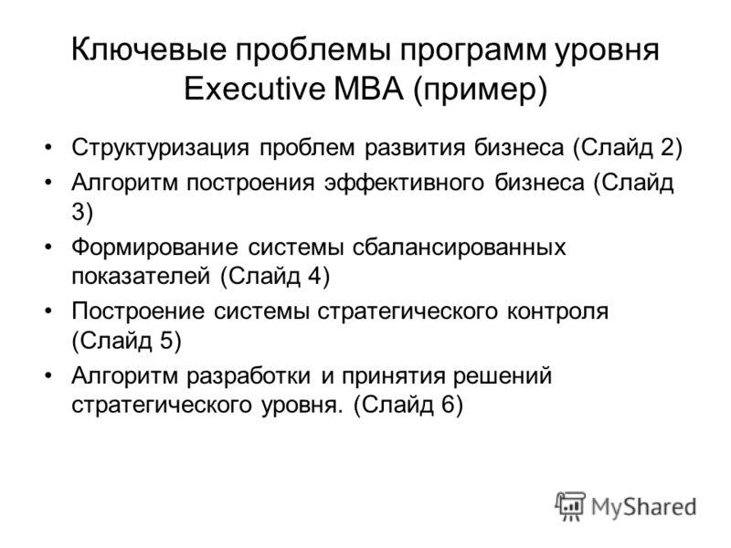 Ключевые проблемы программ уровня Executive MBA (пример) Структуризация проблем развития бизнеса (Слайд 2) Алгоритм построения эффективного бизнеса (Слайд 3) Формирование системы сбалансированных показателей (Слайд 4) Построение системы стратегическо