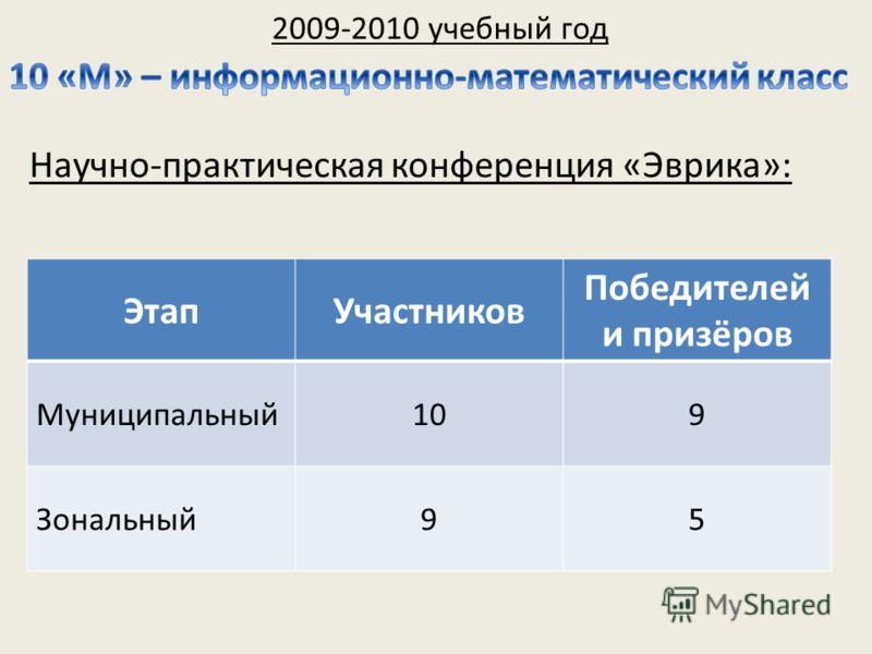 Научно-практическая конференция «Эврика»: 2009-2010 учебный год ЭтапУчастников Победителей и призёров Муниципальный109 Зональный95
