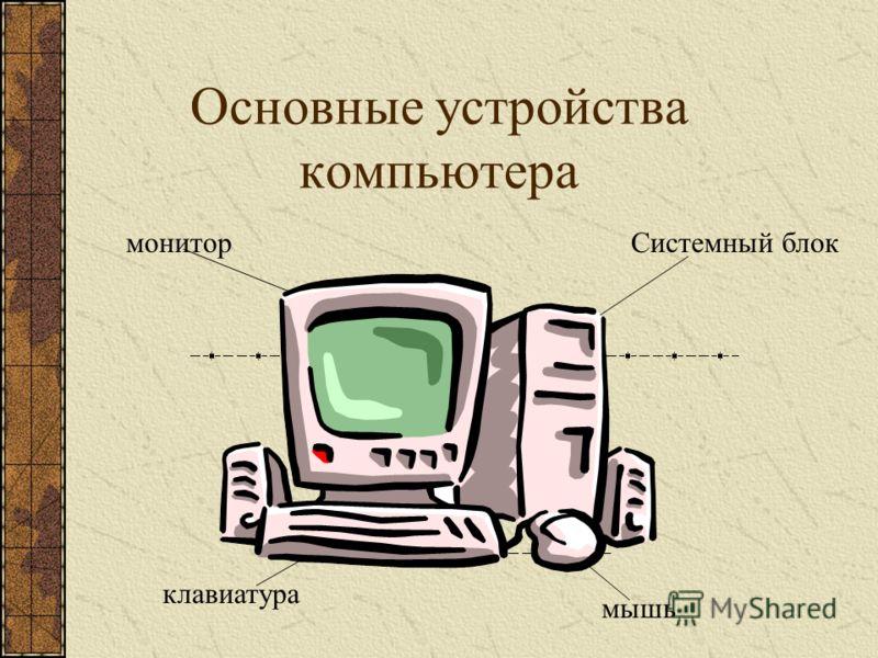 Основные устройства компьютера мониторСистемный блок клавиатура мышь