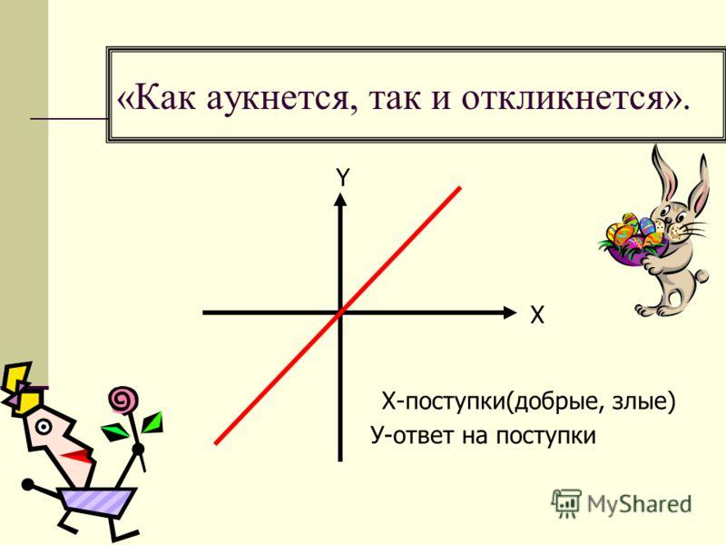 «Как аукнется, так и откликнется». У-ответ на поступки Х-поступки(добрые, злые) X Y