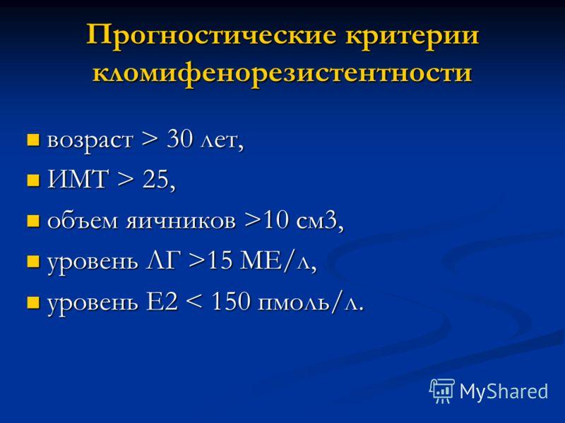 Прогностические критерии кломифенорезистентности возраст > 30 лет, возраст > 30 лет, ИМТ > 25, ИМТ > 25, объем яичников >10 см3, объем яичников >10 см3, уровень ЛГ >15 МЕ/л, уровень ЛГ >15 МЕ/л, уровень Е2 < 150 пмоль/л. уровень Е2 < 150 пмоль/л.