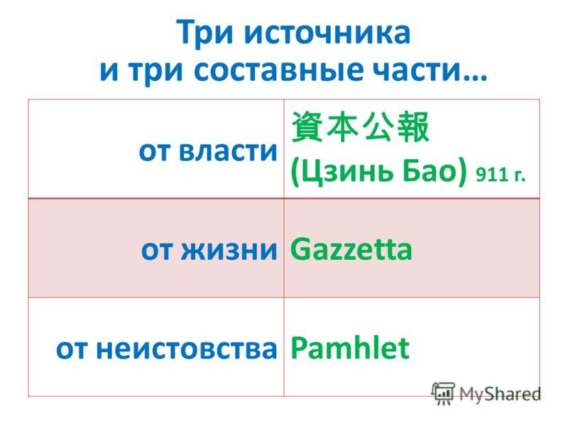 Три источника и три составные части… от власти (Цзинь Бао) 911 г. от жизниGazzetta от неистовстваPamhlet