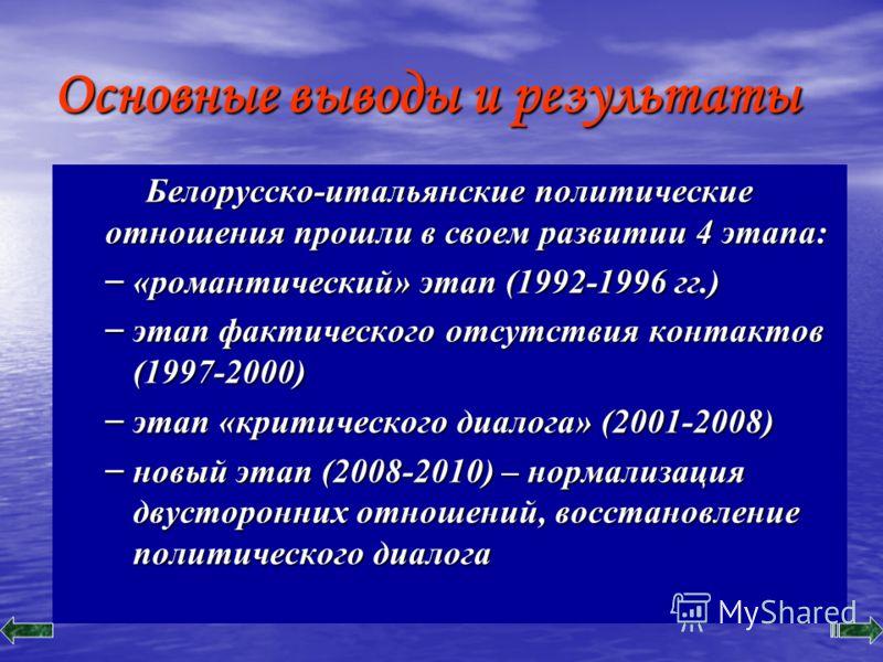 Основные выводы и результаты Белорусско-итальянские политические отношения прошли в своем развитии 4 этапа: – «романтический» этап (1992-1996 гг.) – этап фактического отсутствия контактов (1997-2000) – этап «критического диалога» (2001-2008) – новый