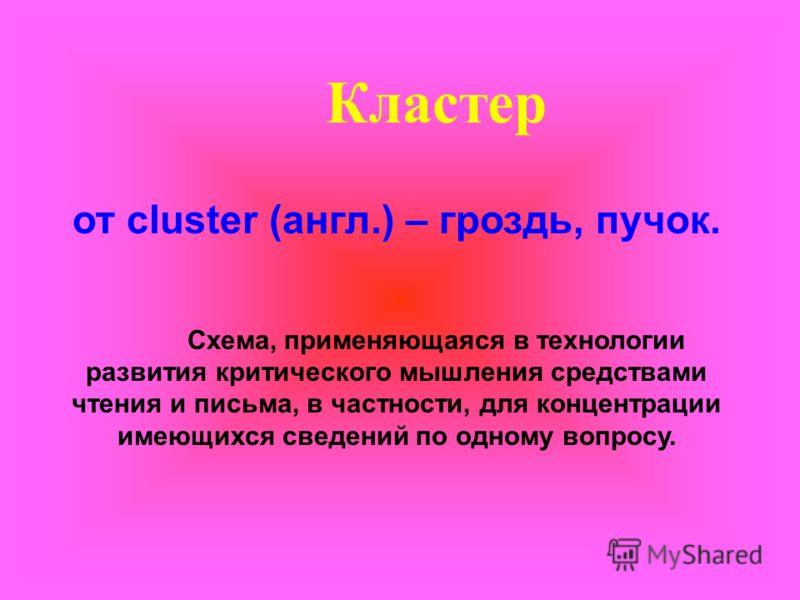 Кластер от cluster (англ.) – гроздь, пучок. Схема, применяющаяся в технологии развития критического мышления средствами чтения и письма, в частности, для концентрации имеющихся сведений по одному вопросу.