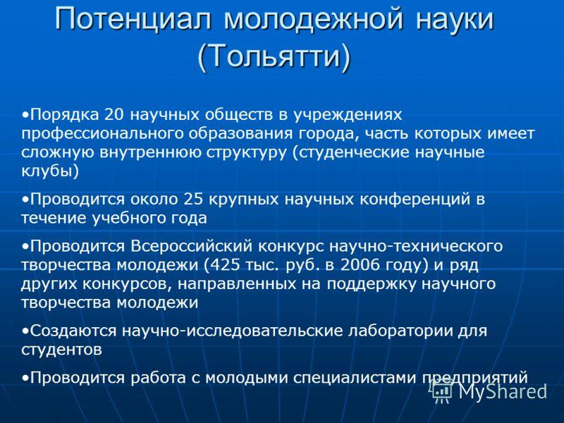 Потенциал молодежной науки (Тольятти) Порядка 20 научных обществ в учреждениях профессионального образования города, часть которых имеет сложную внутреннюю структуру (студенческие научные клубы) Проводится около 25 крупных научных конференций в течен
