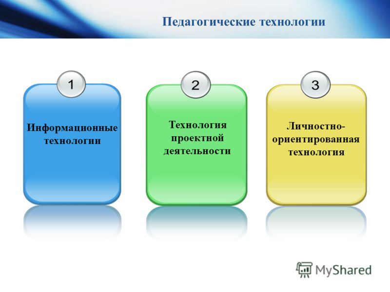 Педагогические технологии Информационные технологии Технология проектной деятельности Личностно- ориентированная технология