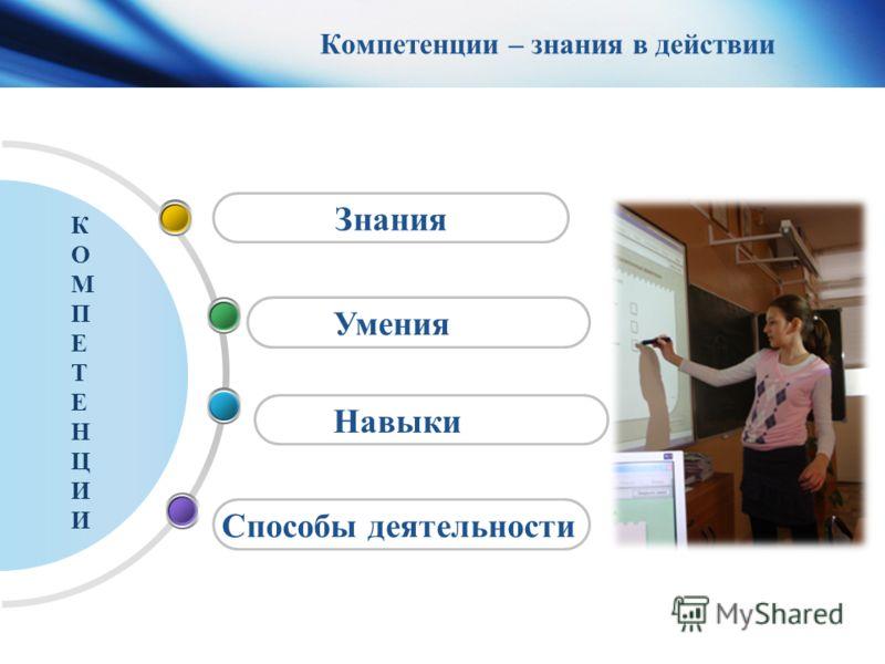 Знания Умения Навыки Способы деятельности КОМПЕТЕНЦИИКОМПЕТЕНЦИИ Компетенции – знания в действии