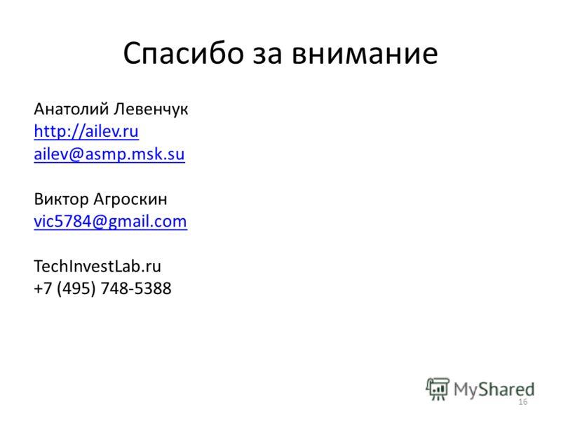 16 Спасибо за внимание Анатолий Левенчук http://ailev.ru ailev@asmp.msk.su Виктор Агроскин vic5784@gmail.com TechInvestLab.ru +7 (495) 748-5388