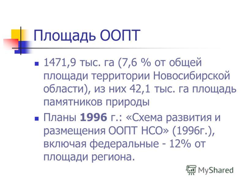 Площадь ООПТ 1471,9 тыс. га (7,6 % от общей площади территории Новосибирской области), из них 42,1 тыс. га площадь памятников природы Планы 1996 г.: «Схема развития и размещения ООПТ НСО» (1996г.), включая федеральные - 12% от площади региона.