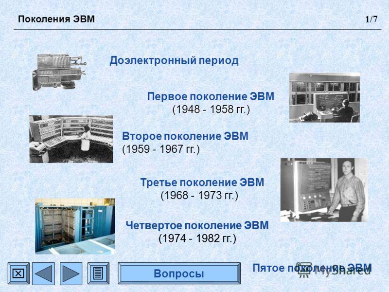 Доэлектронный период Первое поколение ЭВМ (1948 - 1958 гг.) (1948 - 1958 гг.) Второе поколение ЭВМ (1959 - 1967 гг.) Третье поколение ЭВМ (1968 - 1973 гг.) Четвертое поколение ЭВМ (1974 - 1982 гг.) Поколения ЭВМ 1/7 Четвертое поколение ЭВМ (1974 - 19