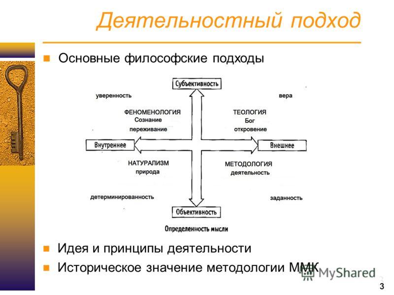 3 Деятельностный подход Основные философские подходы Идея и принципы деятельности Историческое значение методологии ММК 3