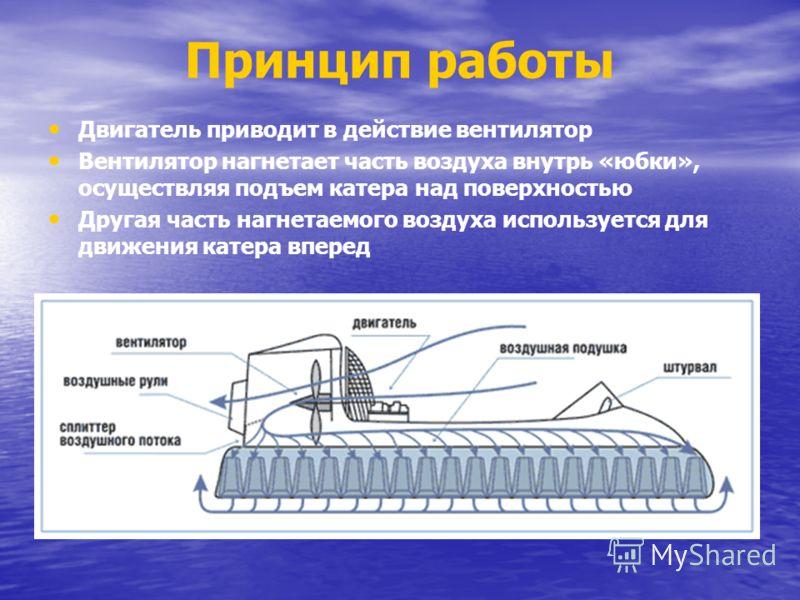 Принцип работы Двигатель приводит в действие вентилятор Вентилятор нагнетает часть воздуха внутрь «юбки», осуществляя подъем катера над поверхностью Другая часть нагнетаемого воздуха используется для движения катера вперед