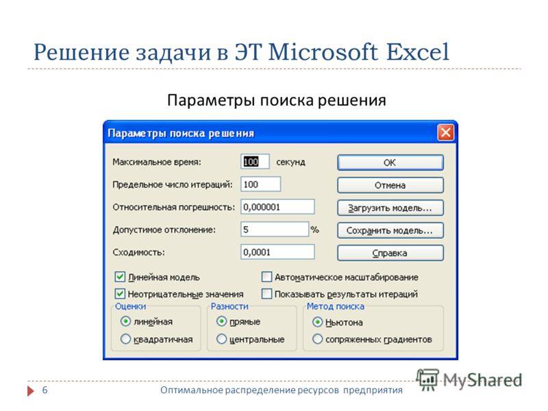 Решение задачи в ЭТ Microsoft Excel Параметры поиска решения 6 Оптимальное распределение ресурсов предприятия