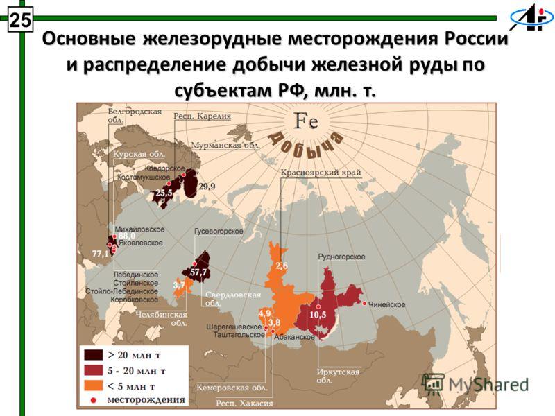 25 Основные железорудные месторождения России и распределение добычи железной руды по субъектам РФ, млн. т.