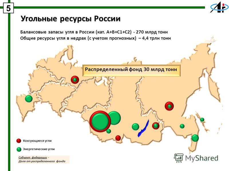 Угольные ресурсы России Балансовые запасы угля в России (кат. А+В+С1+С2) - 270 млрд тонн Общие ресурсы угля в недрах (с учетом прогнозных) – 4,4 трлн тонн Распределенный фонд 30 млрд тонн Субъект федерации - Доля от распределенного фонда Энергетическ