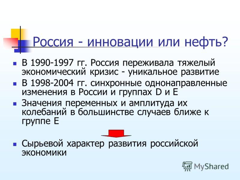 Россия - инновации или нефть? В 1990-1997 гг. Россия переживала тяжелый экономический кризис - уникальное развитие В 1998-2004 гг. синхронные однонаправленные изменения в России и группах D и Е Значения переменных и амплитуда их колебаний в большинст