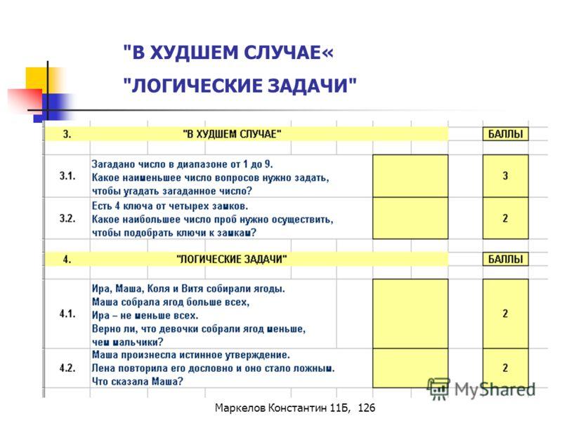 маркелов константин алексеевич астрахань википедия