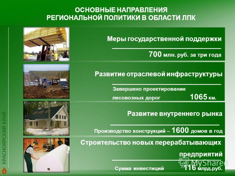 ОСНОВНЫЕ НАПРАВЛЕНИЯ РЕГИОНАЛЬНОЙ ПОЛИТИКИ В ОБЛАСТИ ЛПК Развитие отраслевой инфраструктуры Завершено проектирование лесовозных дорог 1065 км. Строительство новых перерабатывающих предприятий Сумма инвестиций 116 млрд.руб. Меры государственной поддер