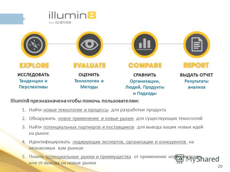 20 Illumin8 презназначена чтобы помочь пользователям: 1.Найти новые технологии и процессы для разработки продукта 2.Обнаружить новое применение и новые рынки для существующих технологий 3.Найти потенциальных партнеров и поставщиков для вывода ваших н
