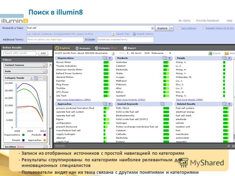Поиск в illumin8 Записи из отобранных источников с простой навигацией по категориям Результаты сгруппированы по категориям наиболее релевантным для инновационных специалистов Пользователи видят как их тема связана с другими понятиями и категориями