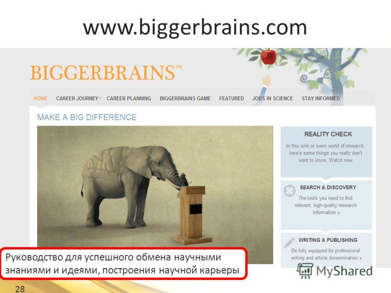www.biggerbrains.com 28 Руководство для успешного обмена научными знаниями и идеями, построения научной карьеры