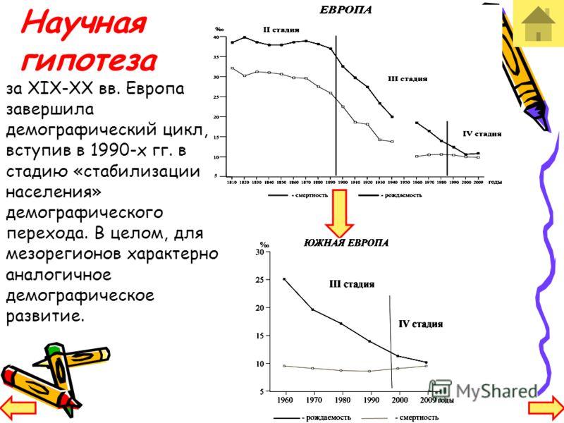 Научная гипотеза за ХIХ-ХХ вв. Европа завершила демографический цикл, вступив в 1990-х гг. в стадию «стабилизации населения» демографического перехода. В целом, для мезорегионов характерно аналогичное демографическое развитие.
