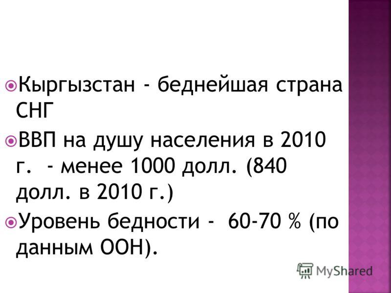 Кыргызстан - беднейшая страна СНГ ВВП на душу населения в 2010 г. - менее 1000 долл. (840 долл. в 2010 г.) Уровень бедности - 60-70 % (по данным ООН).