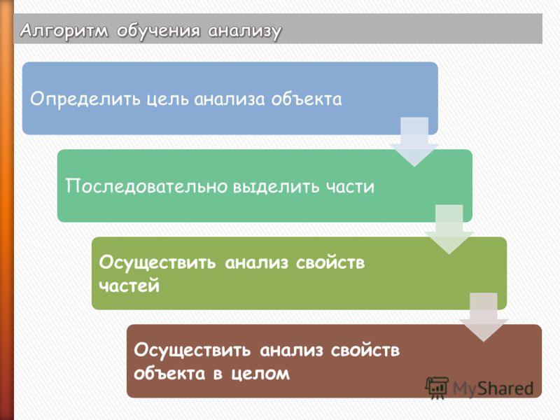 Определить цель анализа объектаПоследовательно выделить части Осуществить анализ свойств частей Осуществить анализ свойств объекта в целом
