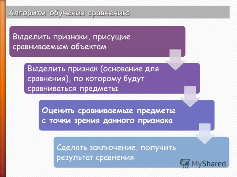 Выделить признаки, присущие сравниваемым объектам Выделить признак (основание для сравнения), по которому будут сравниваться предметы Оценить сравниваемые предметы с точки зрения данного признака Сделать заключение, получить результат сравнения