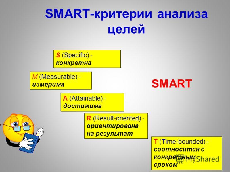 SMART-критерии анализа целей 9 S (Specific) - конкретна M (Measurable) - измерима A (Attainable) - достижима R (Result-oriented) - ориентирована на результат T (Time-bounded) - соотносится с конкретным сроком SMART