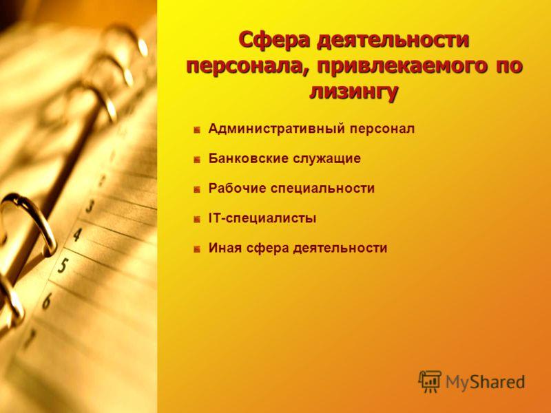 Административный персонал Банковские служащие Рабочие специальности IT-специалисты Иная сфера деятельности Сфера деятельности персонала, привлекаемого по лизингу